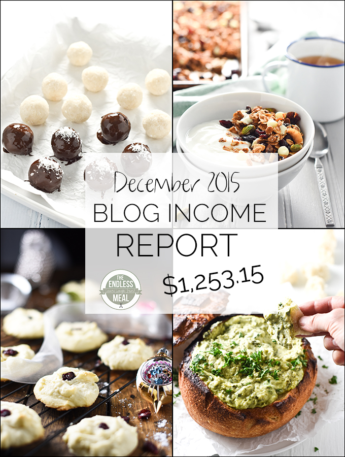 December Food Blog Income Report