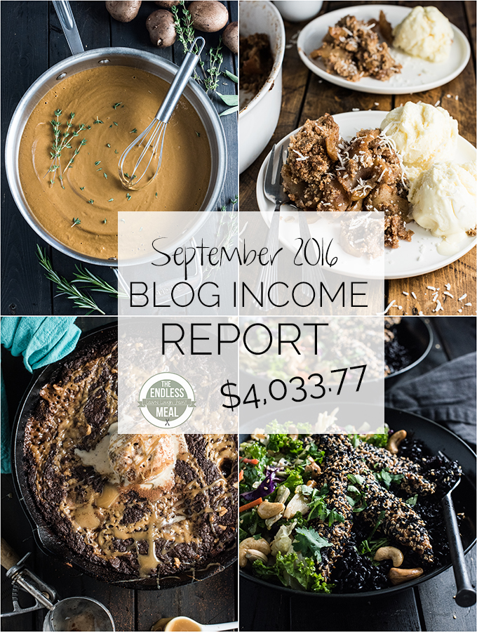 Blog Income Report – September 2016